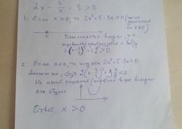 Как решить неравенства с дробью 2x + 5/x — 3 > 0