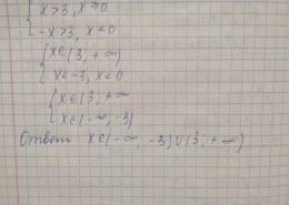 Как решить неравенство х^2 — 9 > 0?