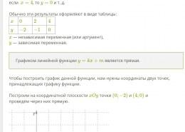 Как построить график функции 7 класс