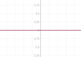 Какой график соответствует функции y 3