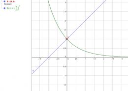 Как решить графически неравенство (1/3)^x 1?