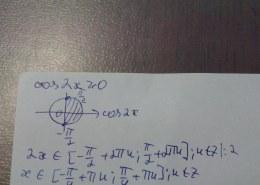 Как решить неравенство cos2x больше или равно 0?