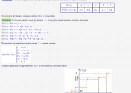 Как найти функцию распределения вероятностей f(x)?