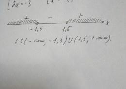 Как решить неравенство 4х^2 — 9 > 0?