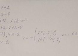 Как решить неравенство корень из x + 8 > x + 2?