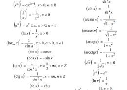 Как найти производную функции формулы?