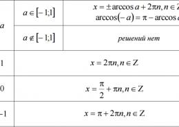 Как решить уравнение формулы?