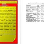 1 и 2 лист раздаточного материала