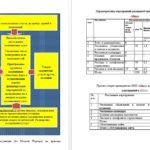 5 и 6 лист раздаточного материала