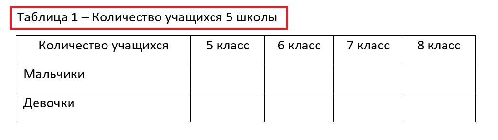 Пример названия таблицы