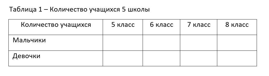 Простая таблица