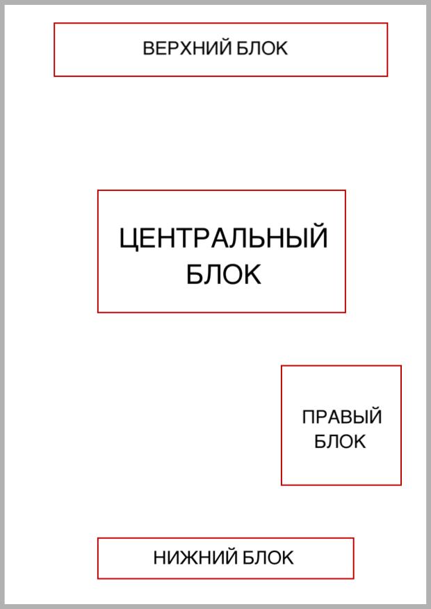 Расположение блоков на титульном листе