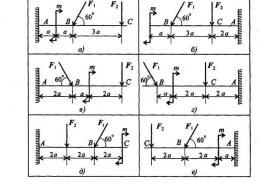 Пожалуйста помогите мне с технической механикой вариант 7 рисунок (б)